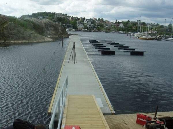 Kuholmen i Kristiansand
